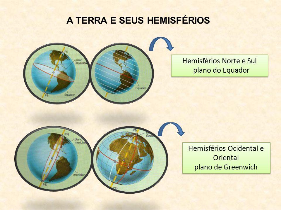 A TERRA E SEUS HEMISFÉRIOS Hemisférios Norte e Sul plano do Equador Hemisférios Norte e Sul plano do Equador Hemisférios Ocidental e Oriental plano de Greenwich Hemisférios Ocidental e Oriental plano de Greenwich