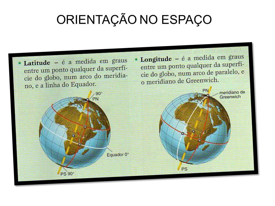 ORIENTAÇÃO NO ESPAÇO