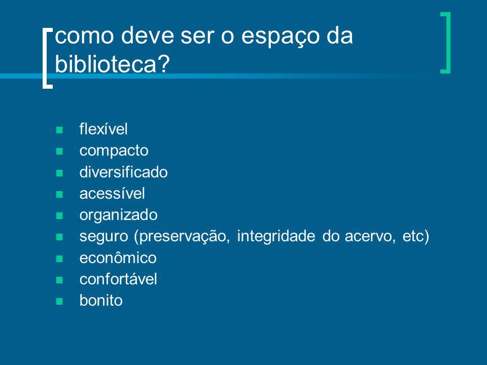 como deve ser o espaço da biblioteca? flexível compacto diversificado acessível organizado seguro (preservação, integridade do acervo, etc) econômico
