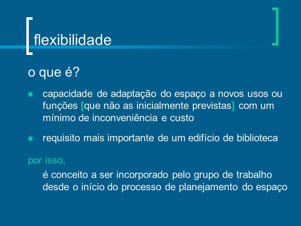 flexibilidade o que é? capacidade de adaptação do espaço a novos usos ou funções [que não as inicialmente previstas] com um mínimo de inconveniência e