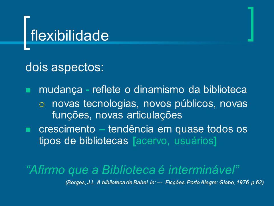 flexibilidade dois aspectos: mudança - reflete o dinamismo da biblioteca  novas tecnologias, novos públicos, novas funções, novas articulações cresci
