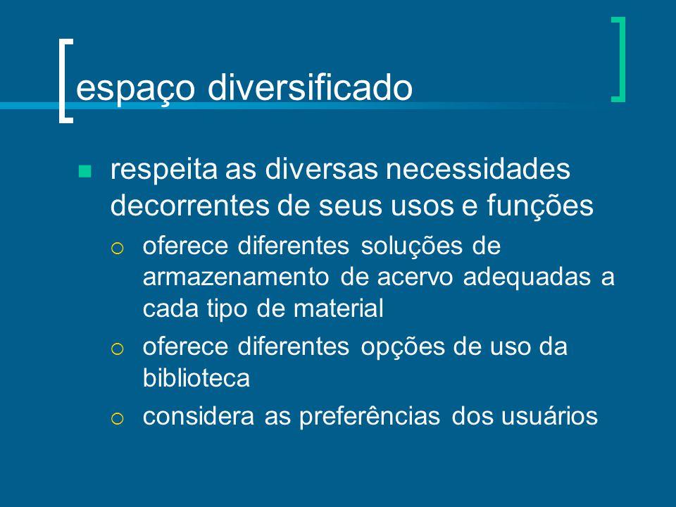 espaço diversificado respeita as diversas necessidades decorrentes de seus usos e funções  oferece diferentes soluções de armazenamento de acervo ade