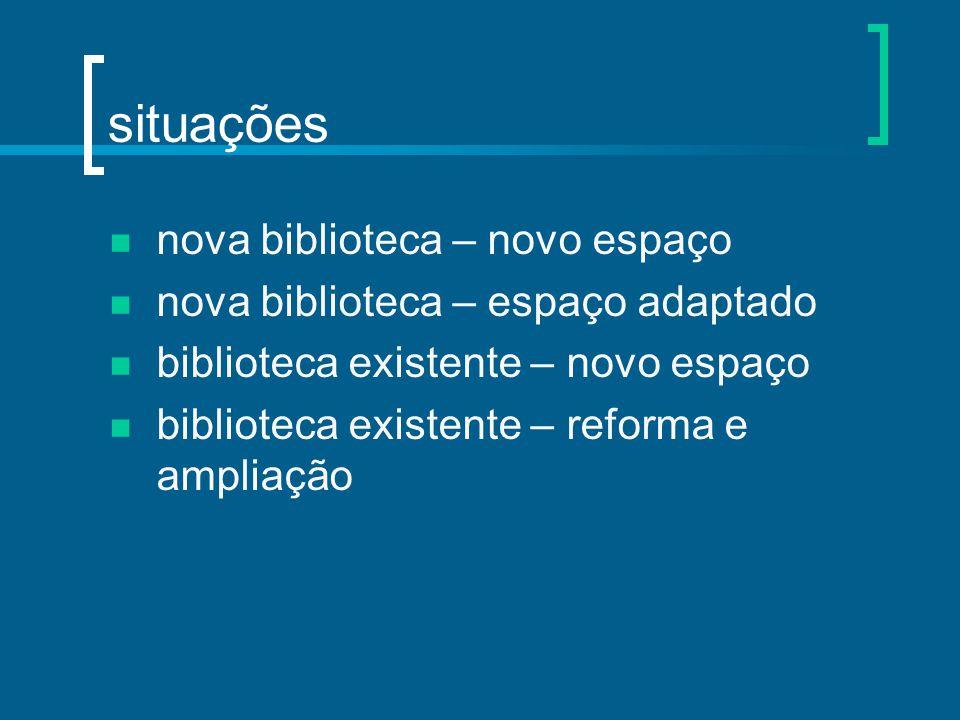 situações nova biblioteca – novo espaço nova biblioteca – espaço adaptado biblioteca existente – novo espaço biblioteca existente – reforma e ampliaçã