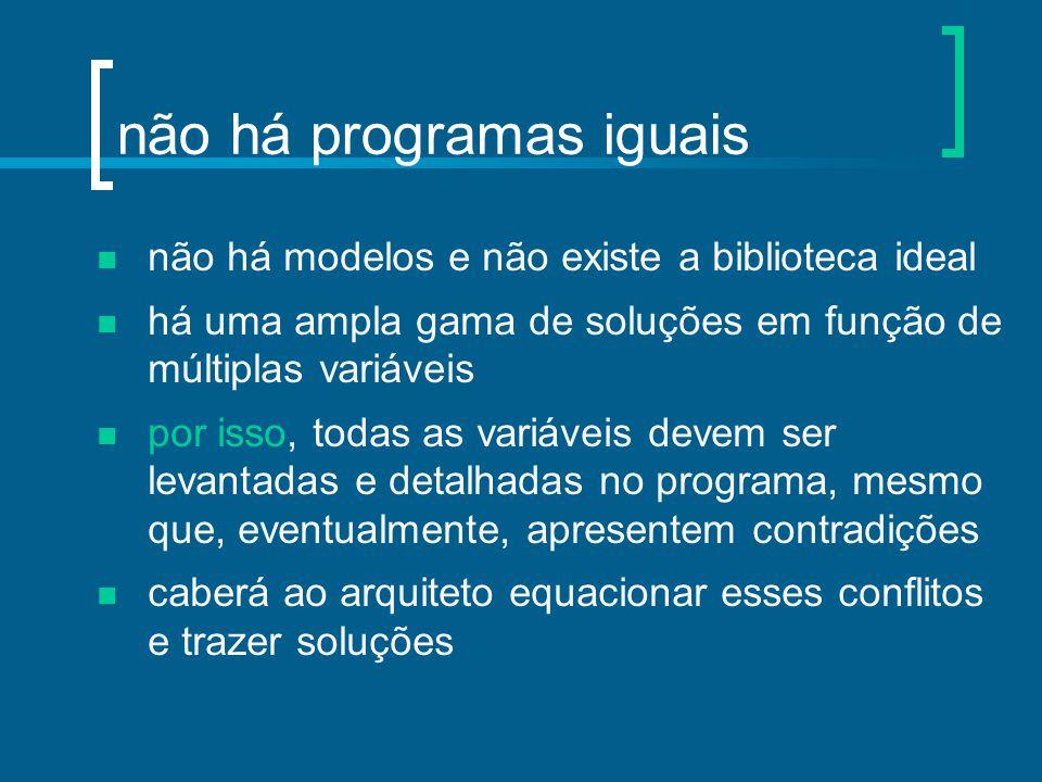 não há programas iguais não há modelos e não existe a biblioteca ideal há uma ampla gama de soluções em função de múltiplas variáveis por isso, todas
