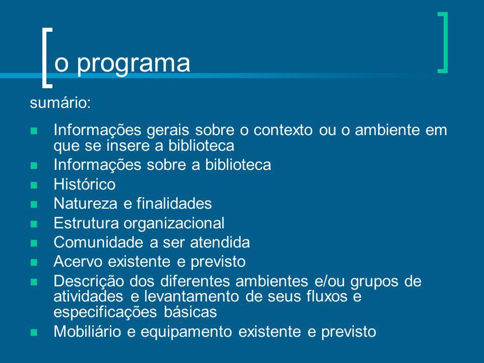 o programa sumário: Informações gerais sobre o contexto ou o ambiente em que se insere a biblioteca Informações sobre a biblioteca Histórico Natureza