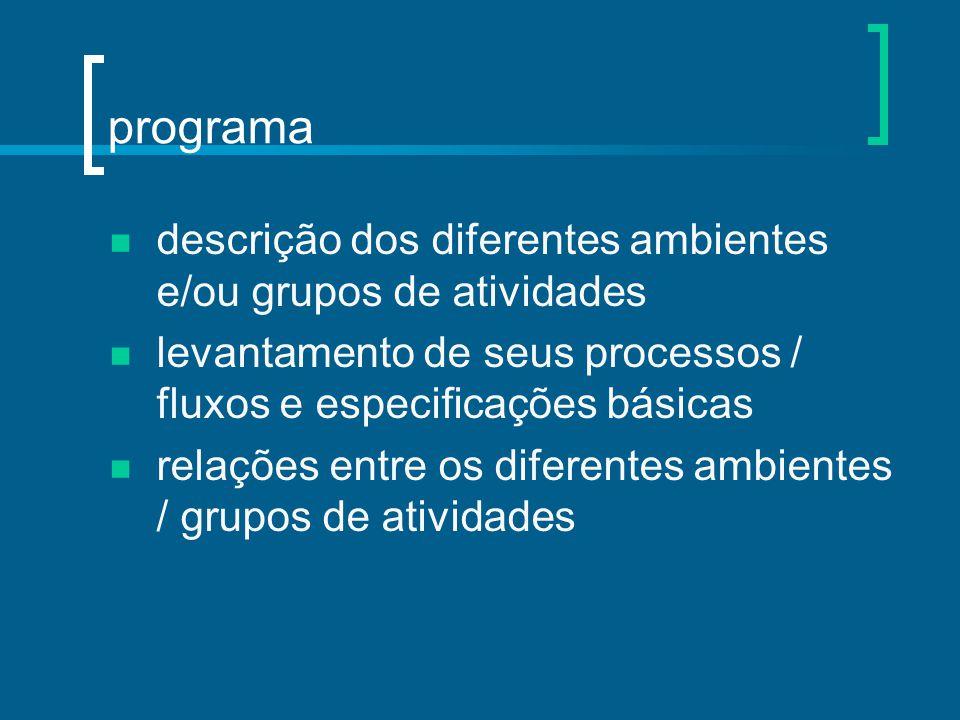 programa descrição dos diferentes ambientes e/ou grupos de atividades levantamento de seus processos / fluxos e especificações básicas relações entre