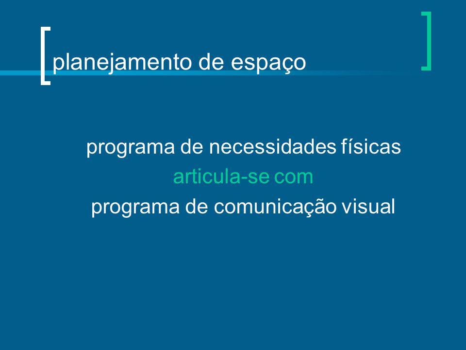 planejamento de espaço programa de necessidades físicas articula-se com programa de comunicação visual