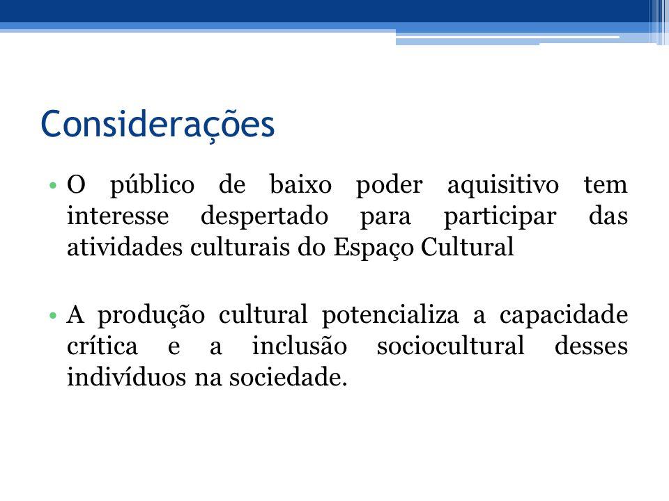 Considerações O público de baixo poder aquisitivo tem interesse despertado para participar das atividades culturais do Espaço Cultural A produção cultural potencializa a capacidade crítica e a inclusão sociocultural desses indivíduos na sociedade.