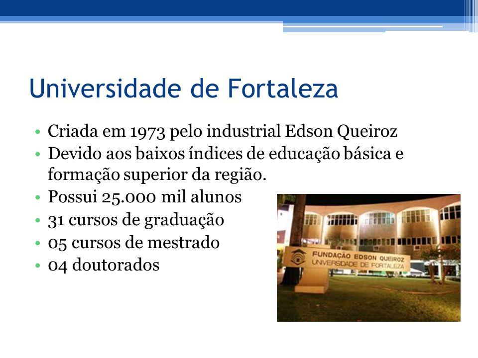 Universidade de Fortaleza Criada em 1973 pelo industrial Edson Queiroz Devido aos baixos índices de educação básica e formação superior da região. Pos