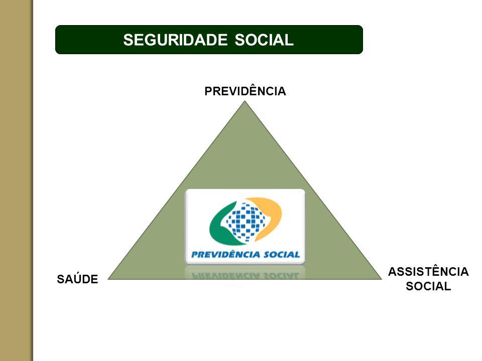 ESPAÇO RESERVADO PARA O NOME DO PROJETO | TÓPICO SEGURIDADE SOCIAL PREVIDÊNCIA SAÚDE ASSISTÊNCIA SOCIAL