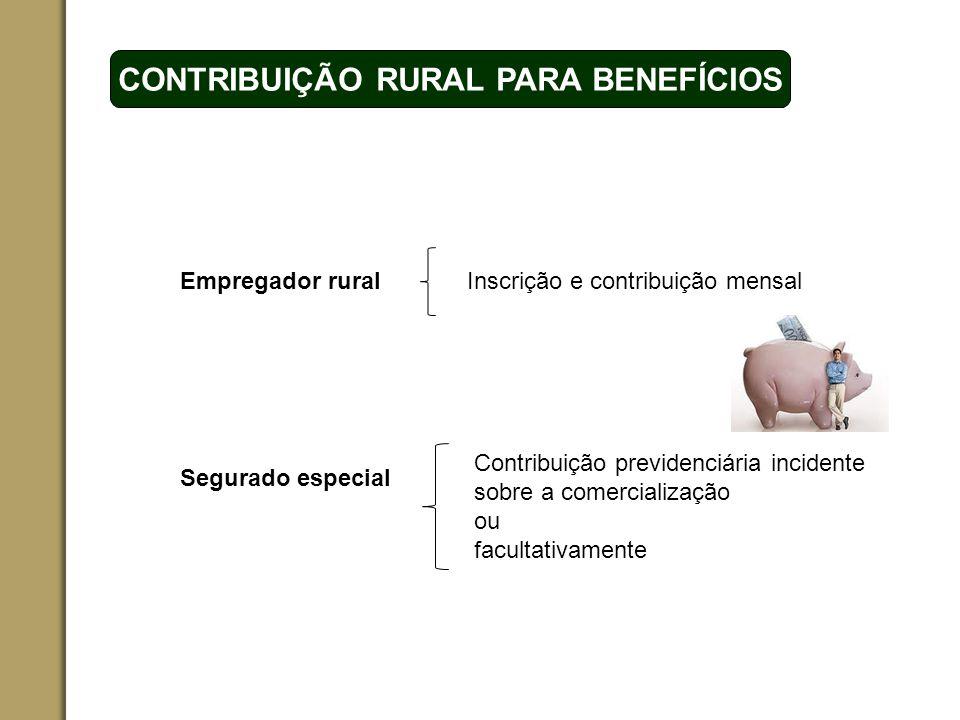 ESPAÇO RESERVADO PARA O NOME DO PROJETO | TÓPICO CONTRIBUIÇÃO RURAL PARA BENEFÍCIOS Empregador rural Segurado especial Inscrição e contribuição mensal
