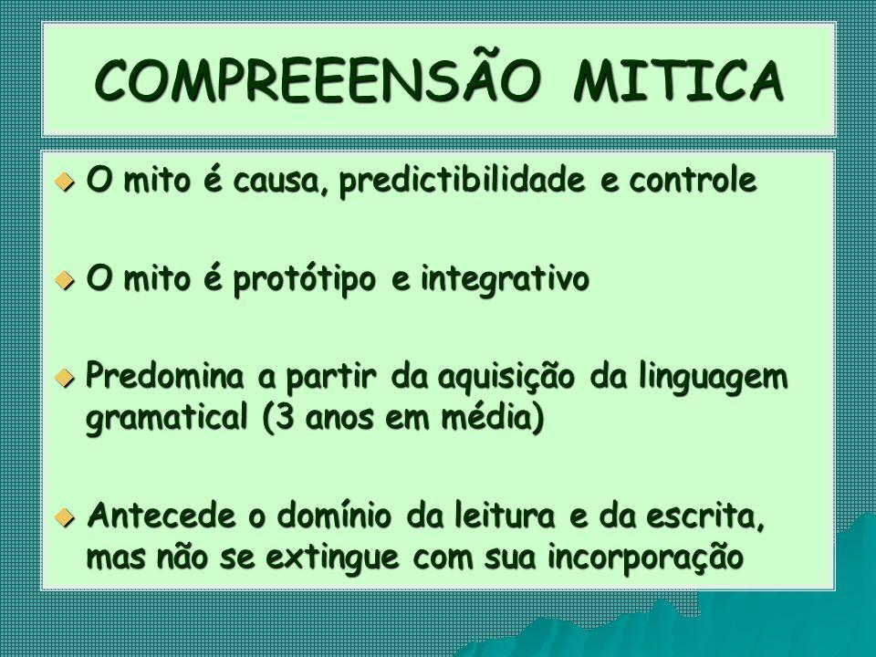 COMPREEENSÃO MITICA  O mito é causa, predictibilidade e controle  O mito é protótipo e integrativo  Predomina a partir da aquisição da linguagem gramatical (3 anos em média)  Antecede o domínio da leitura e da escrita, mas não se extingue com sua incorporação