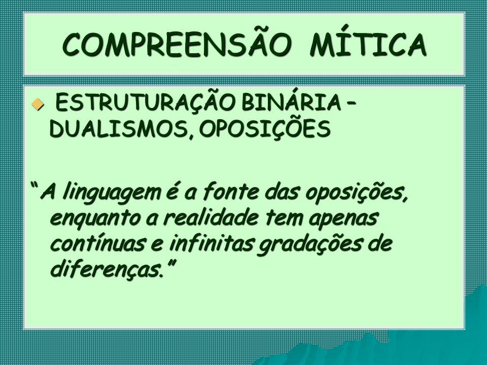 COMPREENSÃO MÍTICA  ESTRUTURAÇÃO BINÁRIA – DUALISMOS, OPOSIÇÕES A linguagem é a fonte das oposições, enquanto a realidade tem apenas contínuas e infinitas gradações de diferenças.