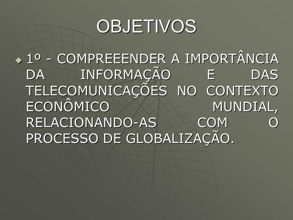 OBJETIVOS  1º - COMPREEENDER A IMPORTÂNCIA DA INFORMAÇÃO E DAS TELECOMUNICAÇÕES NO CONTEXTO ECONÔMICO MUNDIAL, RELACIONANDO-AS COM O PROCESSO DE GLOB