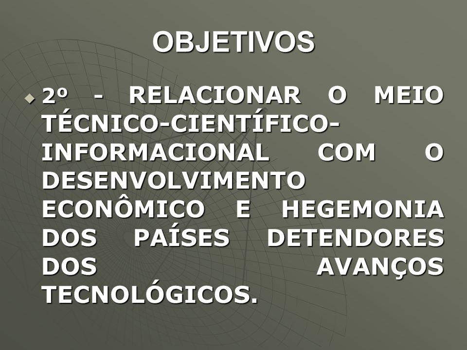 OBJETIVOS  2º - RELACIONAR O MEIO TÉCNICO-CIENTÍFICO- INFORMACIONAL COM O DESENVOLVIMENTO ECONÔMICO E HEGEMONIA DOS PAÍSES DETENDORES DOS AVANÇOS TEC