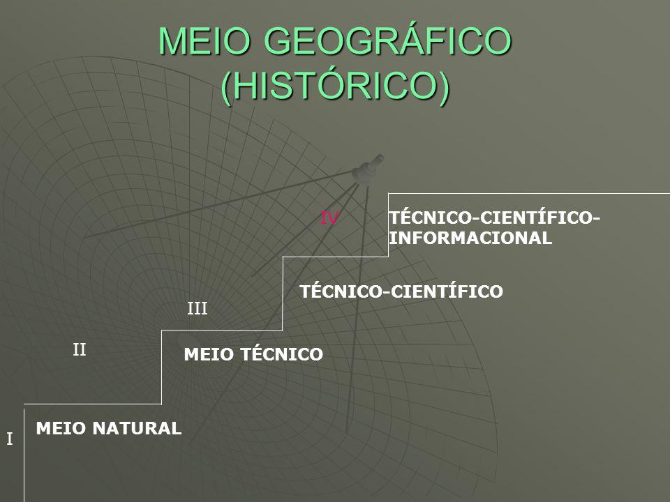 MEIO GEOGRÁFICO (HISTÓRICO) MEIO NATURAL MEIO TÉCNICO TÉCNICO-CIENTÍFICO TÉCNICO-CIENTÍFICO- INFORMACIONAL I II III IV