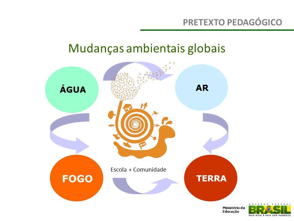 Mudanças ambientais globais PRETEXTO PEDAGÓGICO Ministério da Educação FOGO TERRA AR ÁGUA Escola + Comunidade