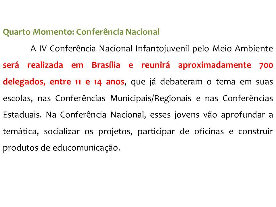 Quarto Momento: Conferência Nacional A IV Conferência Nacional Infantojuvenil pelo Meio Ambiente será realizada em Brasília e reunirá aproximadamente