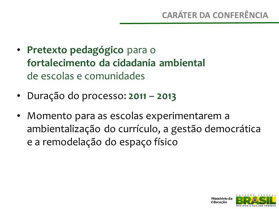 Pretexto pedagógico para o fortalecimento da cidadania ambiental de escolas e comunidades Duração do processo: 2011 – 2013 Momento para as escolas exp