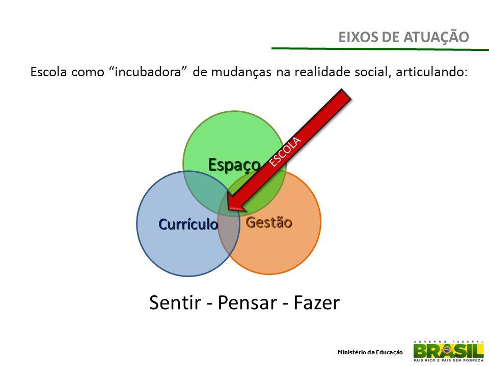 """Sentir - Pensar - Fazer Ministério da Educação EIXOS DE ATUAÇÃO Escola como """"incubadora"""" de mudanças na realidade social, articulando: Gestão Espaço C"""