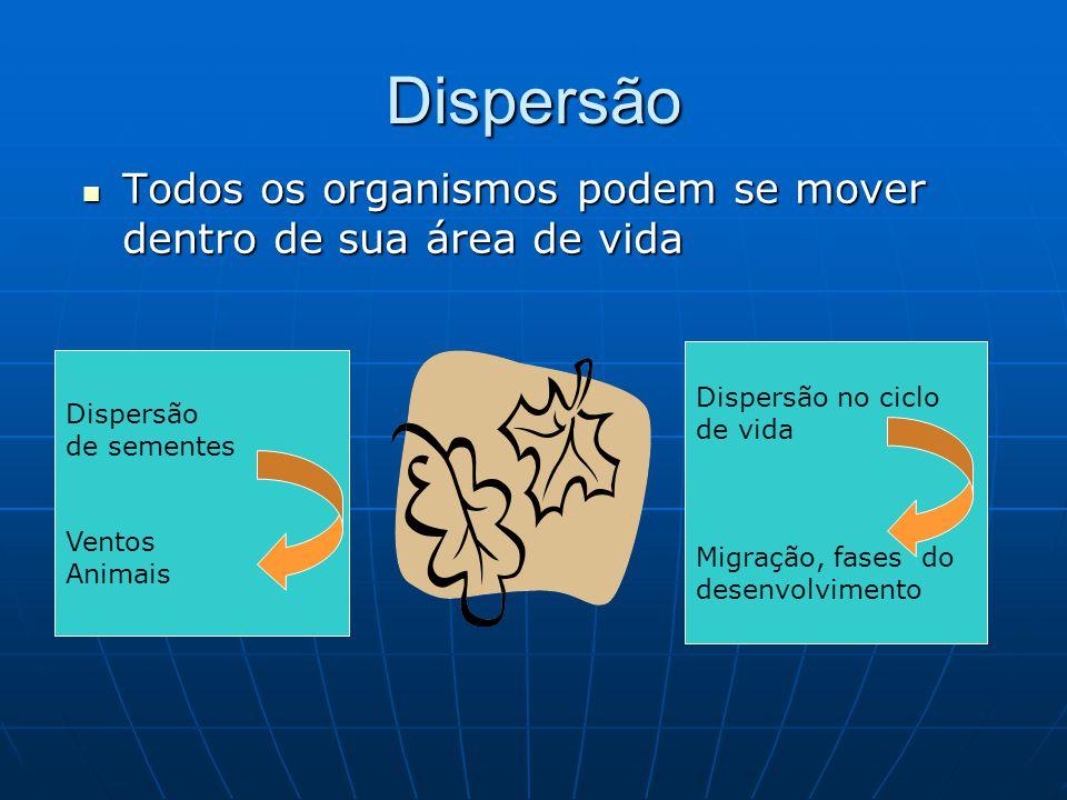 Dispersão Todos os organismos podem se mover dentro de sua área de vida Todos os organismos podem se mover dentro de sua área de vida Dispersão de sem