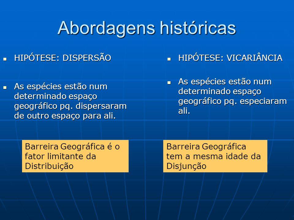 Abordagens históricas HIPÓTESE: DISPERSÃO HIPÓTESE: DISPERSÃO As espécies estão num determinado espaço geográfico pq. dispersaram de outro espaço para