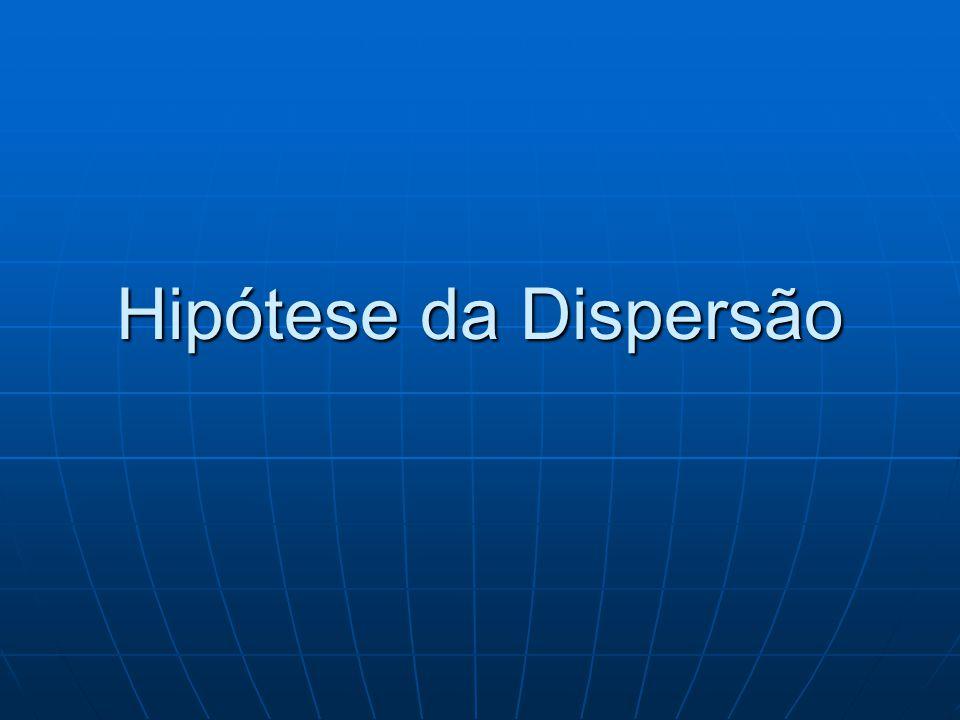 Hipótese da Dispersão