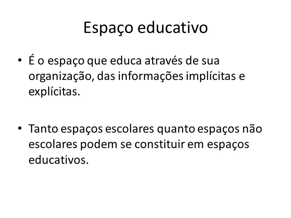 Espaço educativo É o espaço que educa através de sua organização, das informações implícitas e explícitas. Tanto espaços escolares quanto espaços não