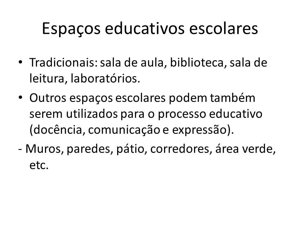 Espaços educativos escolares Tradicionais: sala de aula, biblioteca, sala de leitura, laboratórios. Outros espaços escolares podem também serem utiliz