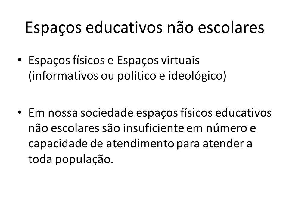 Espaços educativos não escolares Espaços físicos e Espaços virtuais (informativos ou político e ideológico) Em nossa sociedade espaços físicos educati