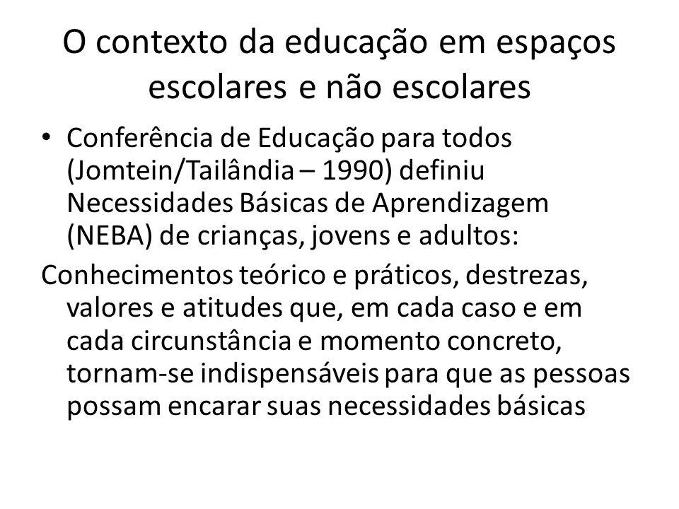 O contexto da educação em espaços escolares e não escolares Conferência de Educação para todos (Jomtein/Tailândia – 1990) definiu Necessidades Básicas