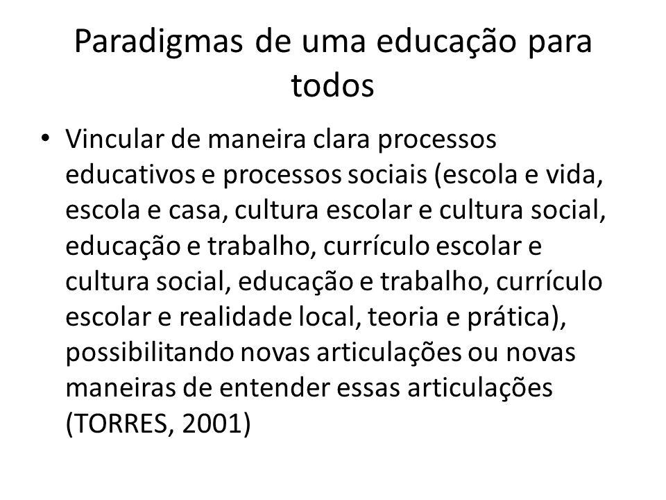 Paradigmas de uma educação para todos Vincular de maneira clara processos educativos e processos sociais (escola e vida, escola e casa, cultura escola