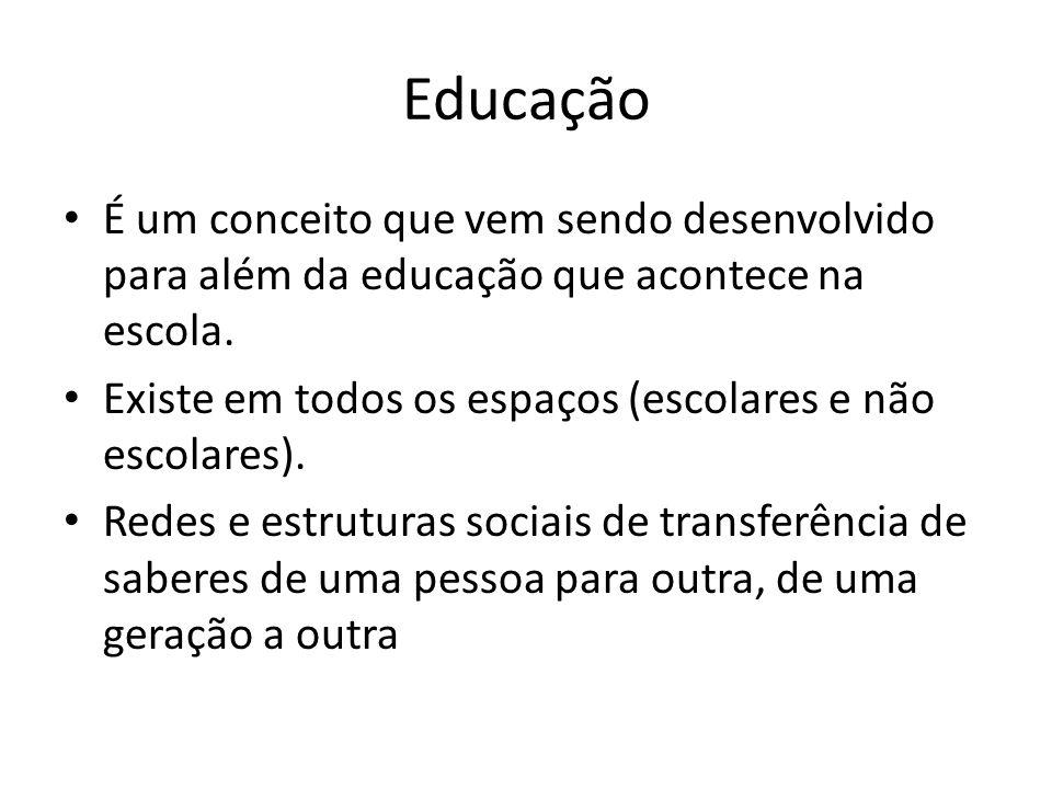 Educação É um conceito que vem sendo desenvolvido para além da educação que acontece na escola. Existe em todos os espaços (escolares e não escolares)