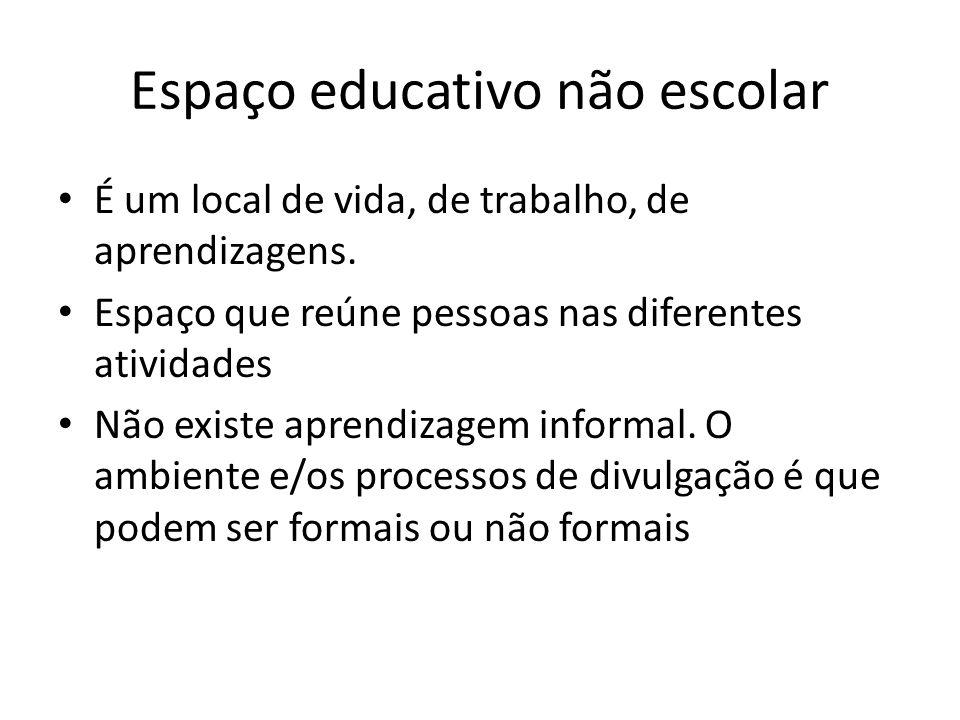 Espaço educativo não escolar É um local de vida, de trabalho, de aprendizagens. Espaço que reúne pessoas nas diferentes atividades Não existe aprendiz