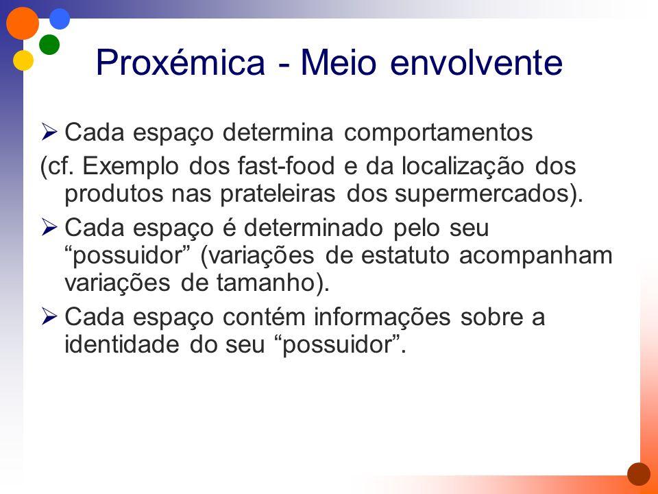 Proxémica - Meio envolvente  Cada espaço determina comportamentos (cf.