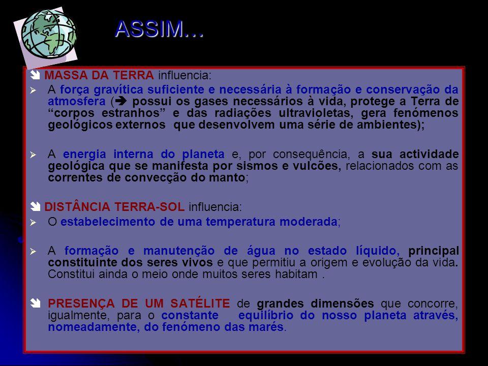 ASSIM…  MASSA DA TERRA influencia:   A força gravítica suficiente e necessária à formação e conservação da atmosfera (  possui os gases necessário