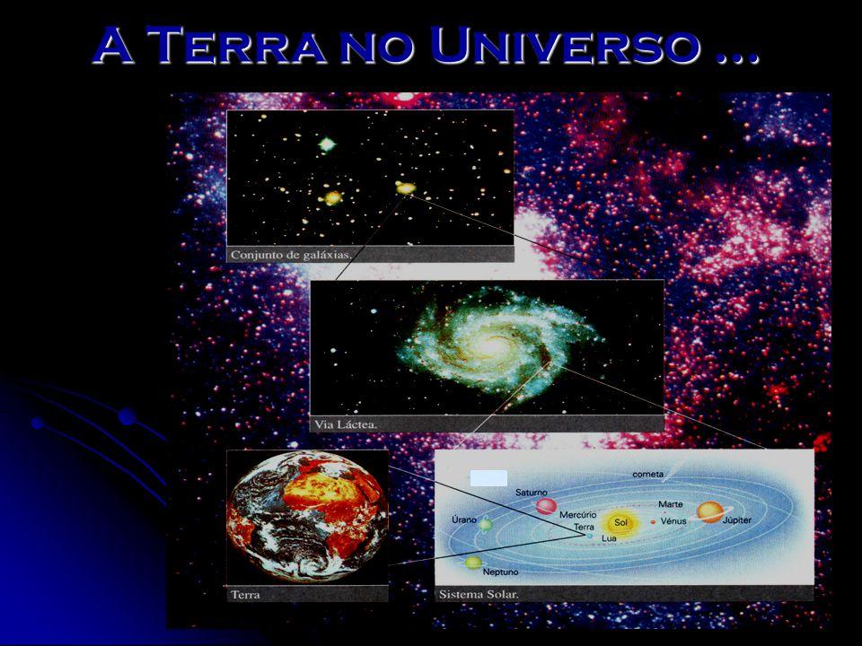A Terra no Universo …