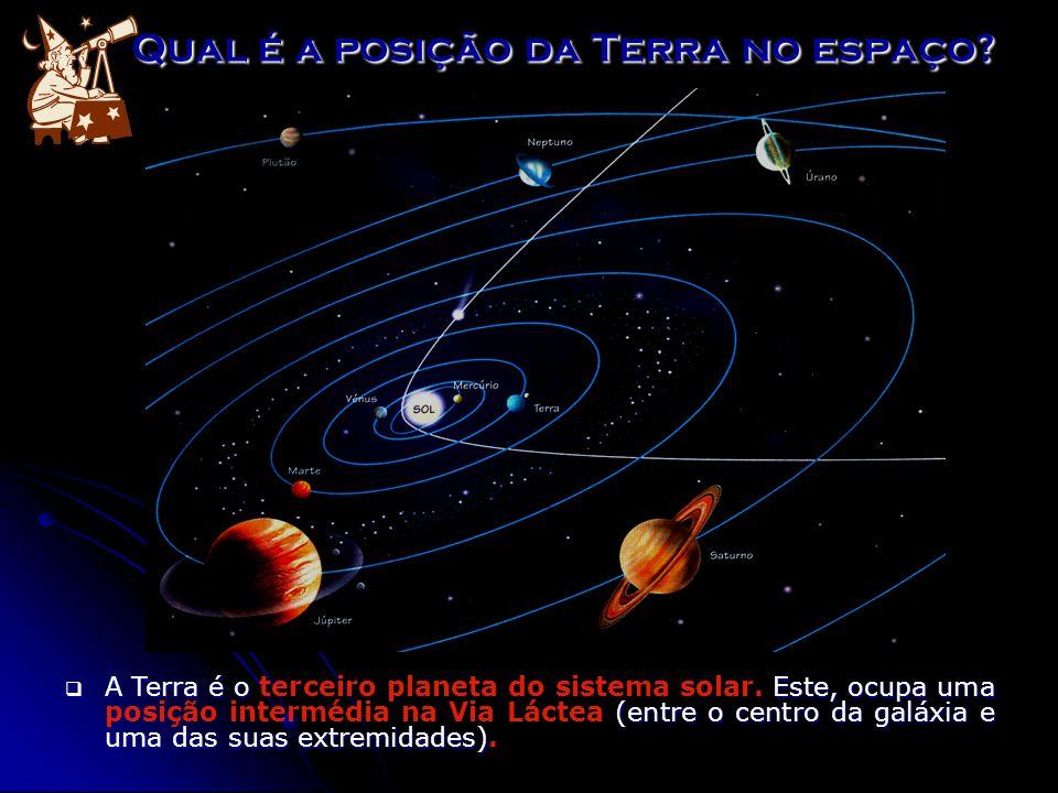 Qual é a posição da Terra no espaço?  A Terra é o Este, ocupa uma (entre o centro da galáxia e uma das suas extremidades)  A Terra é o terceiro plan