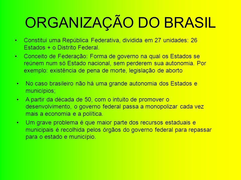 ORGANIZAÇÃO DO BRASIL Constitui uma República Federativa, dividida em 27 unidades: 26 Estados + o Distrito Federal. Conceito de Federação: Forma de go
