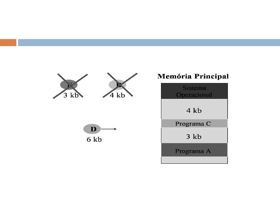 Uma solução para a fragmentação externa é a compactação da memória, no entanto se o processo crescer durante o tempo de execução outra solução é a alocação dinâmica da memória.