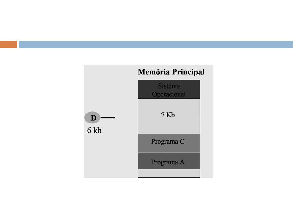Gerenciamento de Memória com Mapa de Bits  Este tipo de gerenciamento consiste em: - Dividir a memória em unidades de alocação (o tamanho desta unidade pode variar de poucos bytes a vários kilobytes.