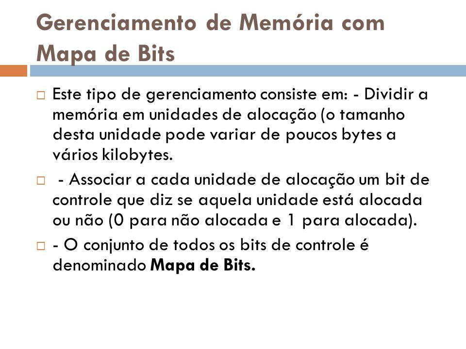 Gerenciamento de Memória com Mapa de Bits  Este tipo de gerenciamento consiste em: - Dividir a memória em unidades de alocação (o tamanho desta unida