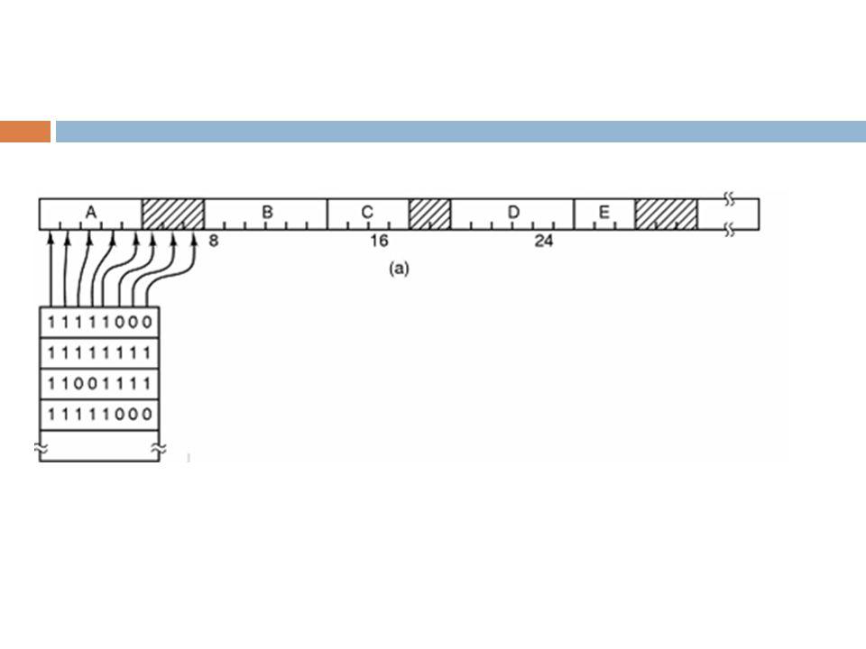 Tamanho da unidade de alocação  Quanto menor a unidade de alocação, maior será o mapa de bits e maior o tempo de procura do SO em busca de espaço disponível para carregar o processo; Contudo, maior será o aproveitamento da memória.