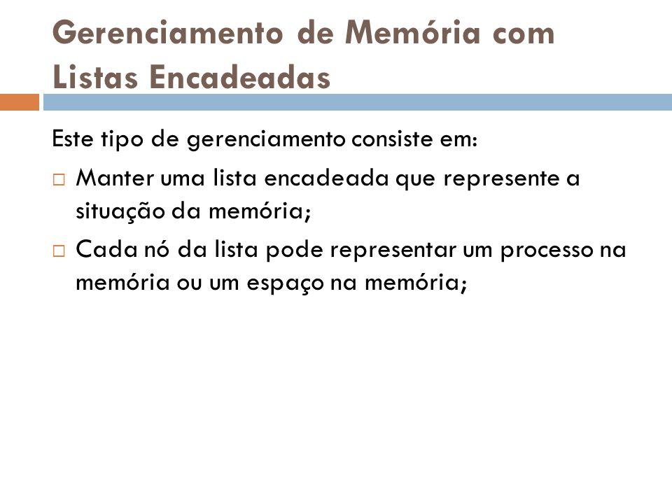 Gerenciamento de Memória com Listas Encadeadas Este tipo de gerenciamento consiste em:  Manter uma lista encadeada que represente a situação da memór