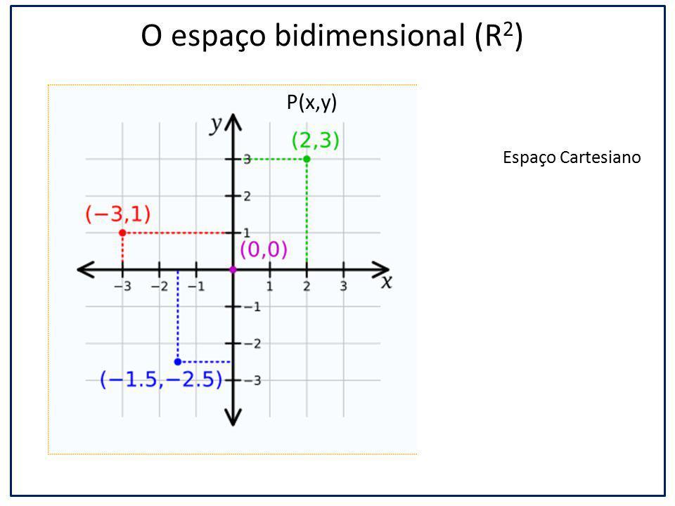 P(x,y) O espaço bidimensional (R 2 ) Espaço Cartesiano
