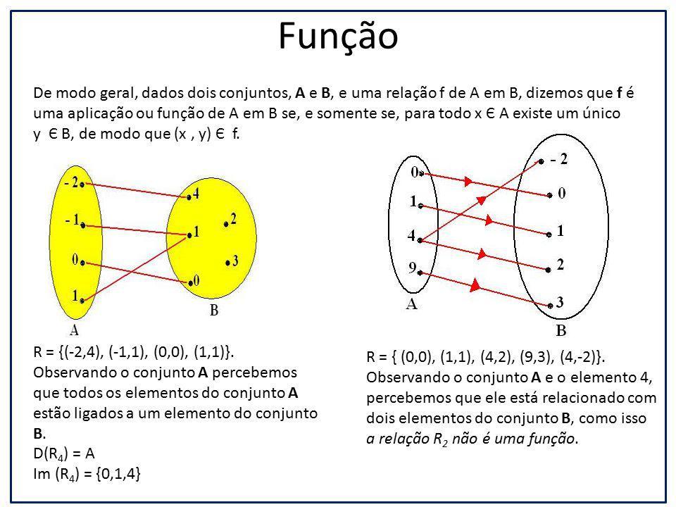 Função De modo geral, dados dois conjuntos, A e B, e uma relação f de A em B, dizemos que f é uma aplicação ou função de A em B se, e somente se, para