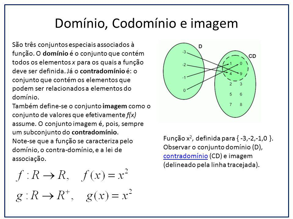 Domínio, Codomínio e imagem São três conjuntos especiais associados à função. O domínio é o conjunto que contém todos os elementos x para os quais a f