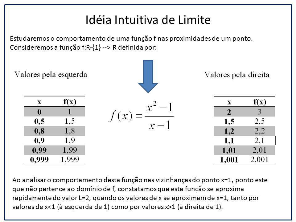 Idéia Intuitiva de Limite Estudaremos o comportamento de uma função f nas proximidades de um ponto. Consideremos a função f:R-{1} --> R definida por: