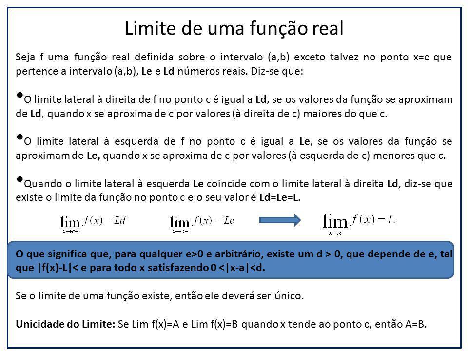 Seja f uma função real definida sobre o intervalo (a,b) exceto talvez no ponto x=c que pertence a intervalo (a,b), Le e Ld números reais. Diz-se que: