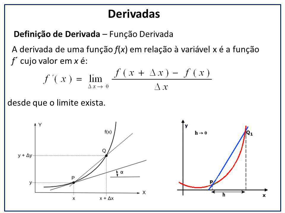 Derivadas Definição de Derivada – Função Derivada A derivada de uma função f(x) em relação à variável x é a função f´ cujo valor em x é: desde que o l